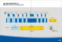 必威官网首页结构设备